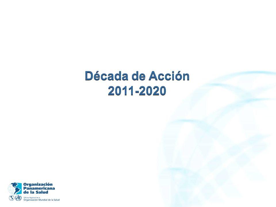 Década de Acción 2011-2020