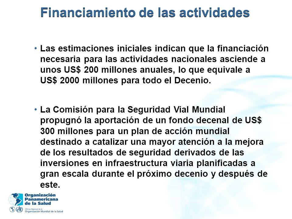 Financiamiento de las actividades