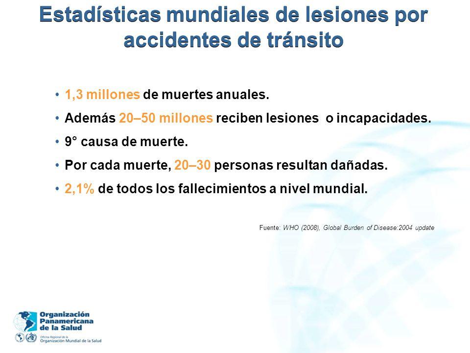 Estadísticas mundiales de lesiones por accidentes de tránsito