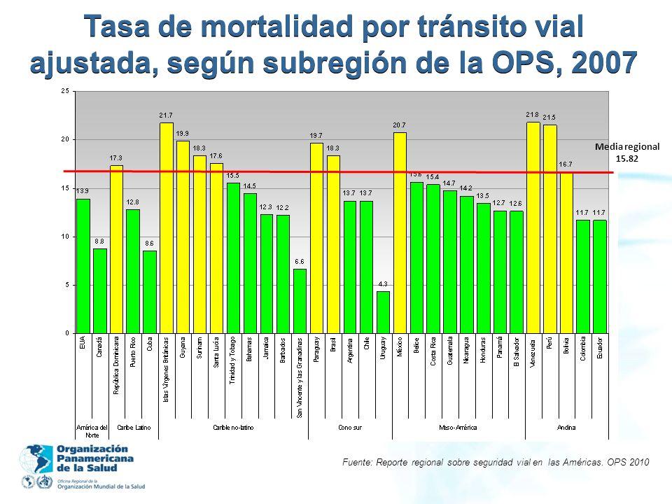 Tasa de mortalidad por tránsito vial ajustada, según subregión de la OPS, 2007