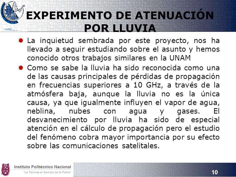 EXPERIMENTO DE ATENUACIÓN POR LLUVIA