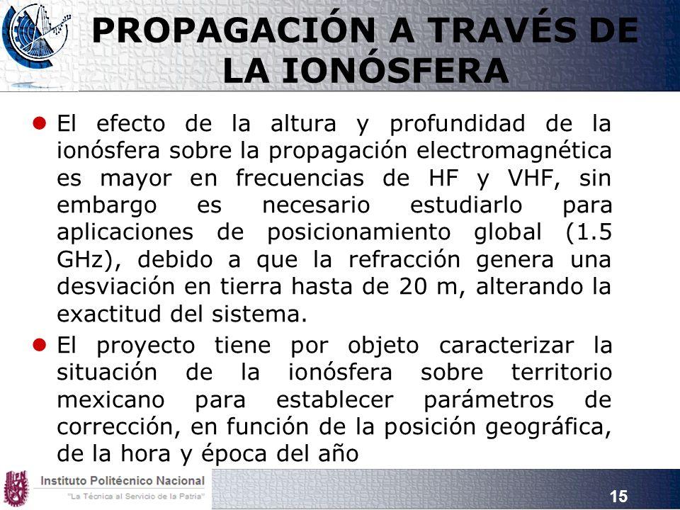 PROPAGACIÓN A TRAVÉS DE LA IONÓSFERA