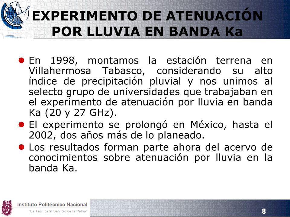 EXPERIMENTO DE ATENUACIÓN POR LLUVIA EN BANDA Ka