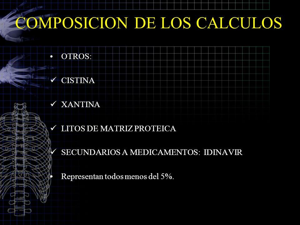 COMPOSICION DE LOS CALCULOS