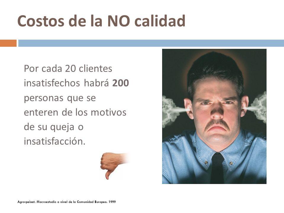 Costos de la NO calidad Por cada 20 clientes insatisfechos habrá 200 personas que se enteren de los motivos de su queja o insatisfacción.