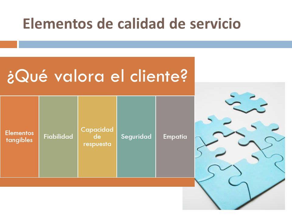 Elementos de calidad de servicio