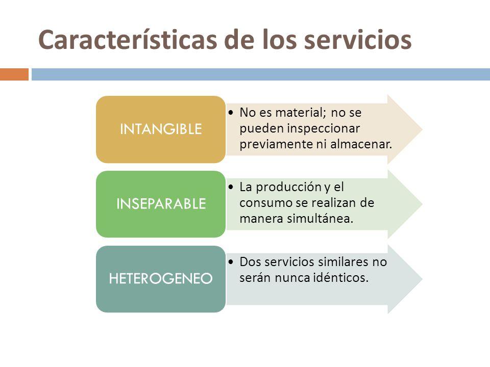 Características de los servicios