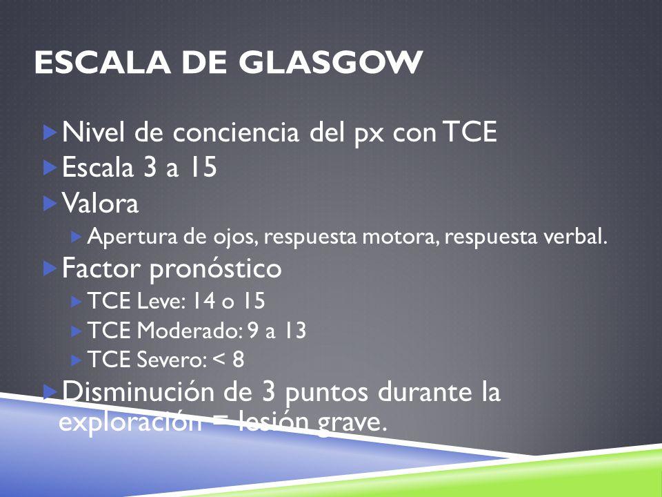 Escala de Glasgow Nivel de conciencia del px con TCE Escala 3 a 15