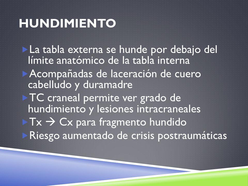Hundimiento La tabla externa se hunde por debajo del límite anatómico de la tabla interna.