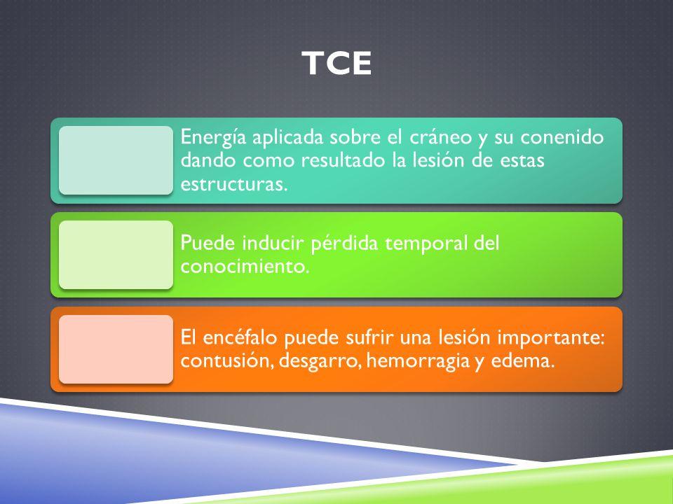 TCE Energía aplicada sobre el cráneo y su conenido dando como resultado la lesión de estas estructuras.