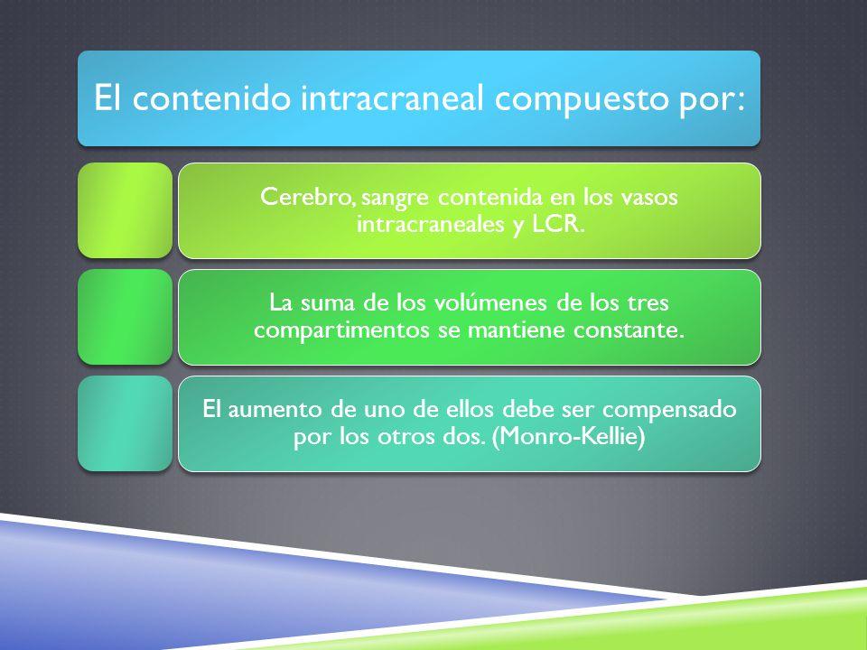 El contenido intracraneal compuesto por:
