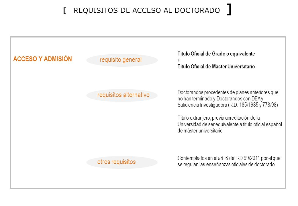 [ REQUISITOS DE ACCESO AL DOCTORADO ]