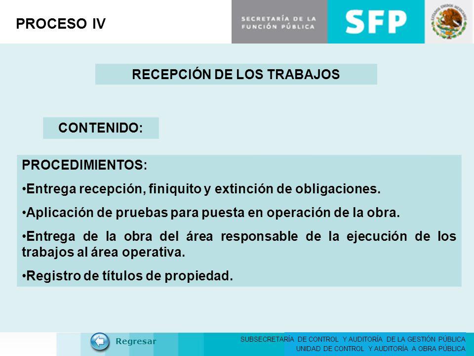 RECEPCIÓN DE LOS TRABAJOS