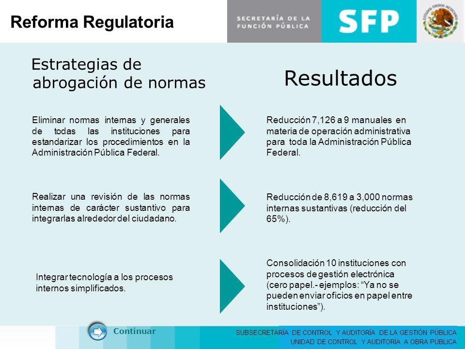 Resultados Reforma Regulatoria Estrategias de abrogación de normas