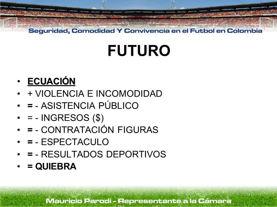 FUTURO ECUACIÓN + VIOLENCIA E INCOMODIDAD = - ASISTENCIA PÚBLICO