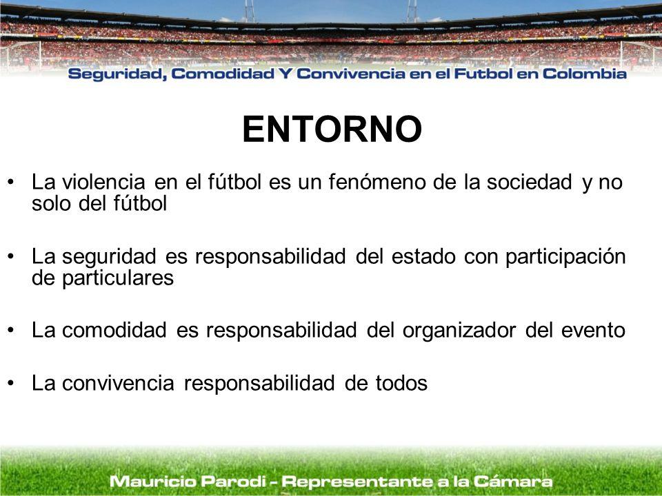 ENTORNO La violencia en el fútbol es un fenómeno de la sociedad y no solo del fútbol.