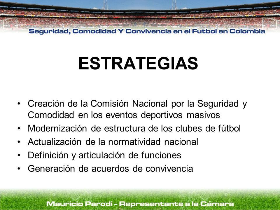 ESTRATEGIAS Creación de la Comisión Nacional por la Seguridad y Comodidad en los eventos deportivos masivos.