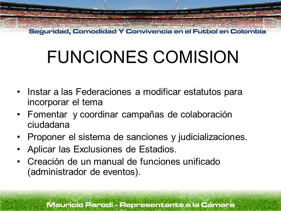 FUNCIONES COMISION Instar a las Federaciones a modificar estatutos para incorporar el tema. Fomentar y coordinar campañas de colaboración ciudadana.