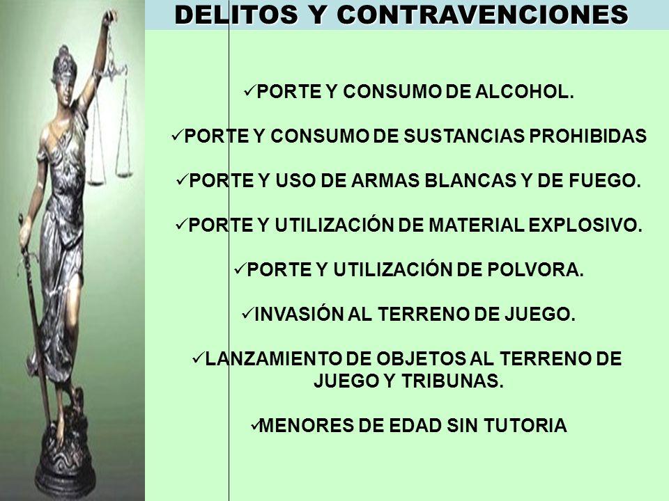 DELITOS Y CONTRAVENCIONES