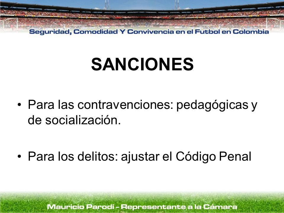 SANCIONES Para las contravenciones: pedagógicas y de socialización.