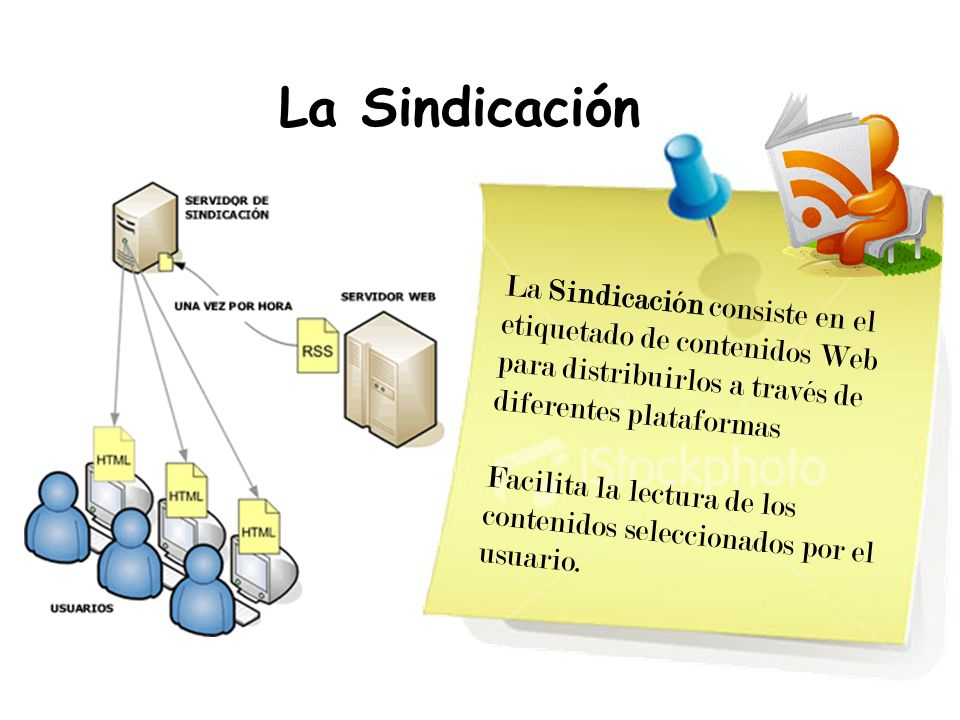 La Sindicación La Sindicación consiste en el etiquetado de contenidos Web para distribuirlos a través de diferentes plataformas.