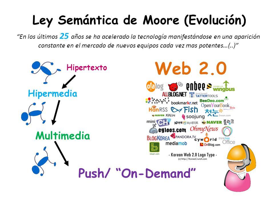 Ley Semántica de Moore (Evolución)