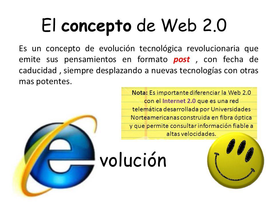 volución El concepto de Web 2.0