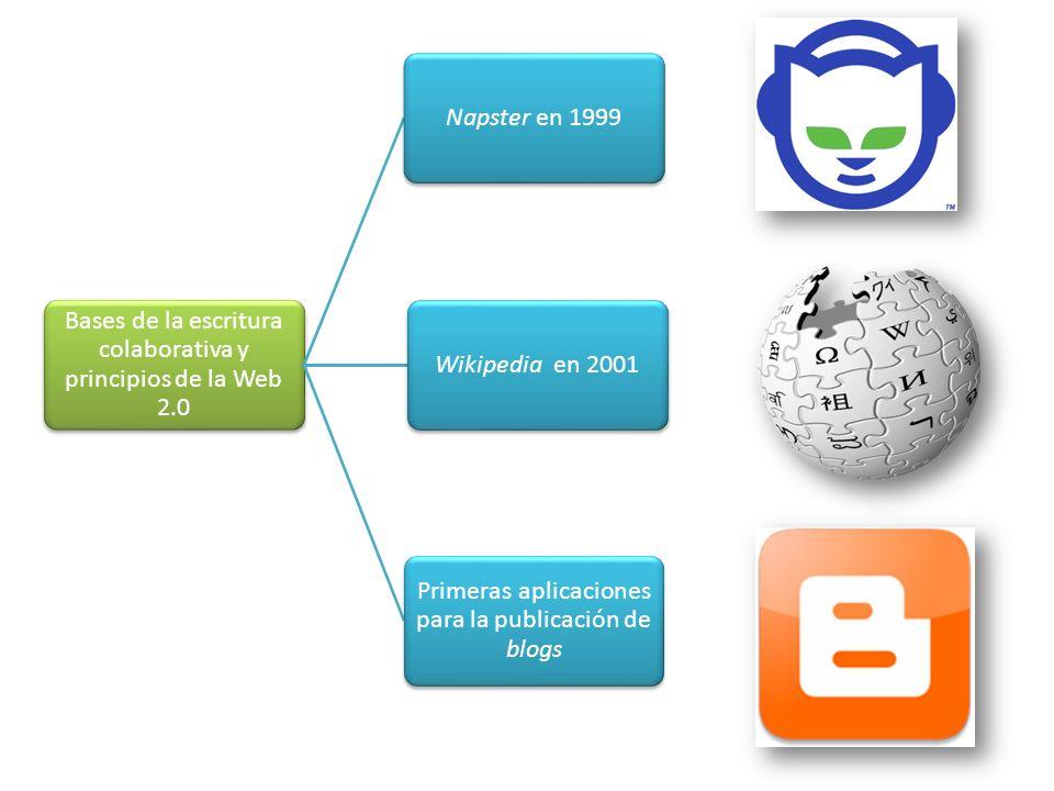 Bases de la escritura colaborativa y principios de la Web 2.0