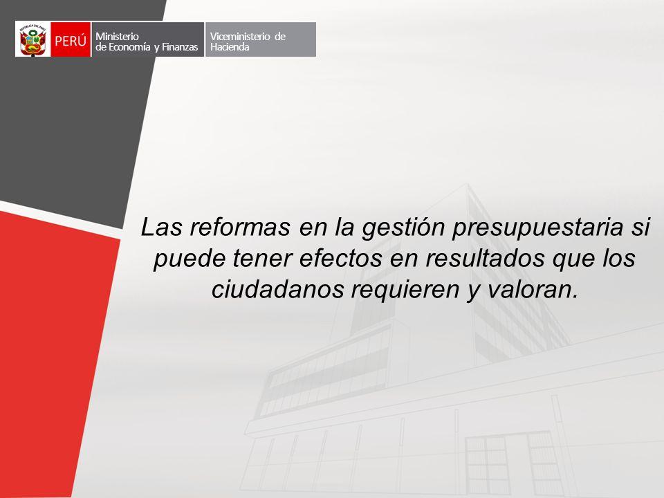 Ministerio de Economía y Finanzas. Viceministerio de Hacienda.