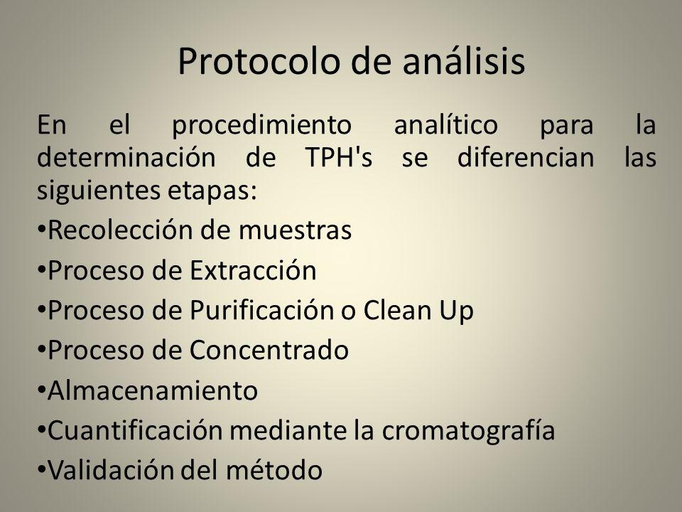 Protocolo de análisis En el procedimiento analítico para la determinación de TPH s se diferencian las siguientes etapas: