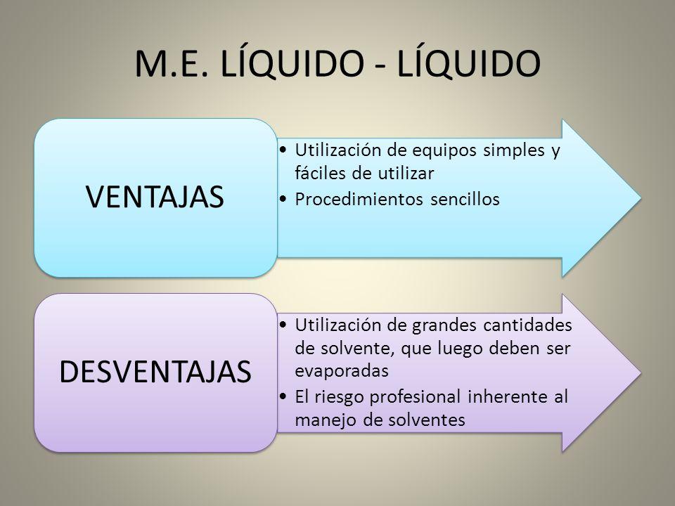 M.E. LÍQUIDO - LÍQUIDO VENTAJAS DESVENTAJAS