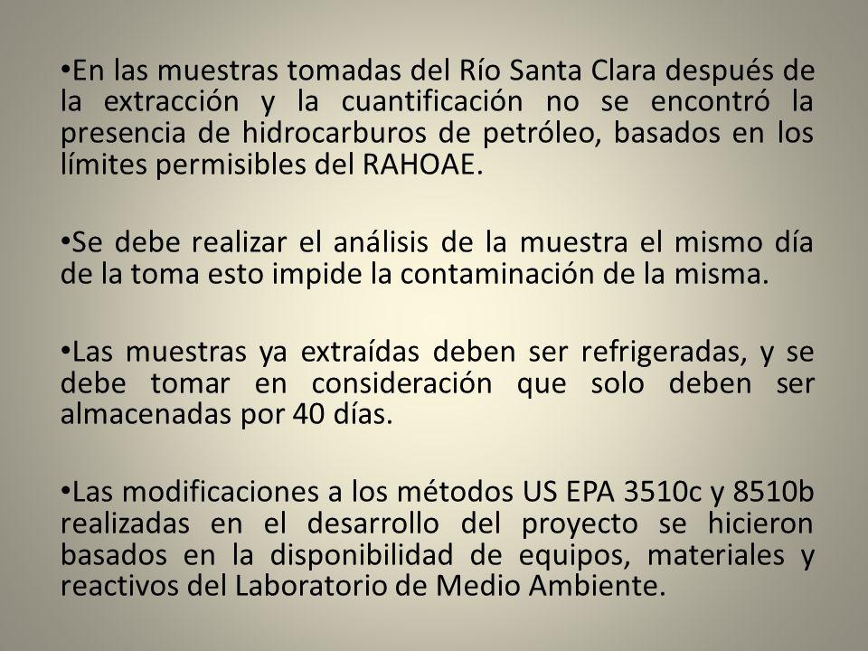 En las muestras tomadas del Río Santa Clara después de la extracción y la cuantificación no se encontró la presencia de hidrocarburos de petróleo, basados en los límites permisibles del RAHOAE.