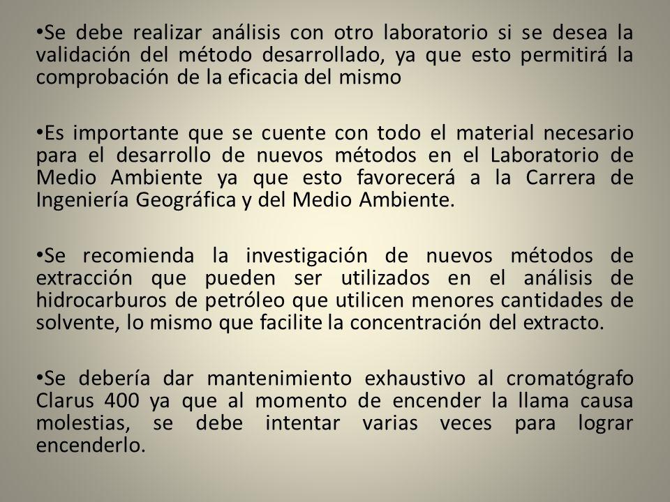 Se debe realizar análisis con otro laboratorio si se desea la validación del método desarrollado, ya que esto permitirá la comprobación de la eficacia del mismo