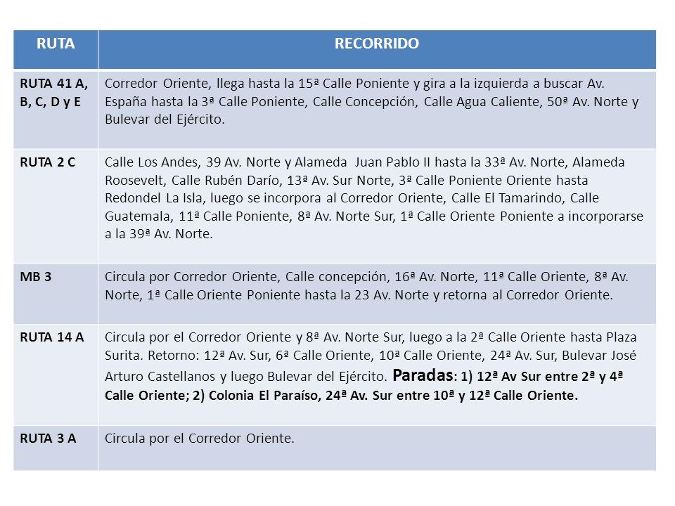 RUTA RECORRIDO RUTA 41 A, B, C, D y E