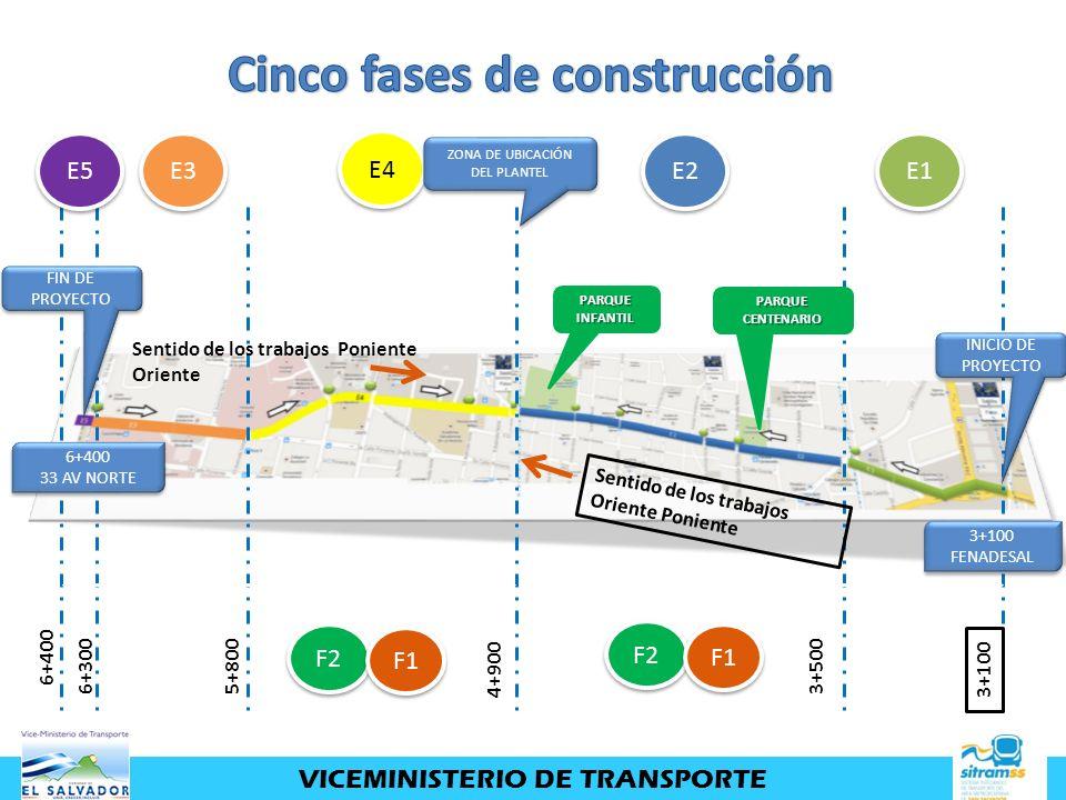 Cinco fases de construcción