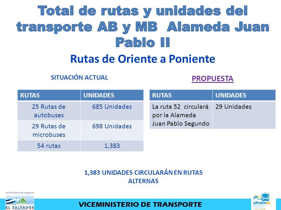 Total de rutas y unidades del transporte AB y MB Alameda Juan Pablo II