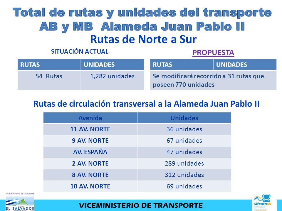 Rutas de circulación transversal a la Alameda Juan Pablo II