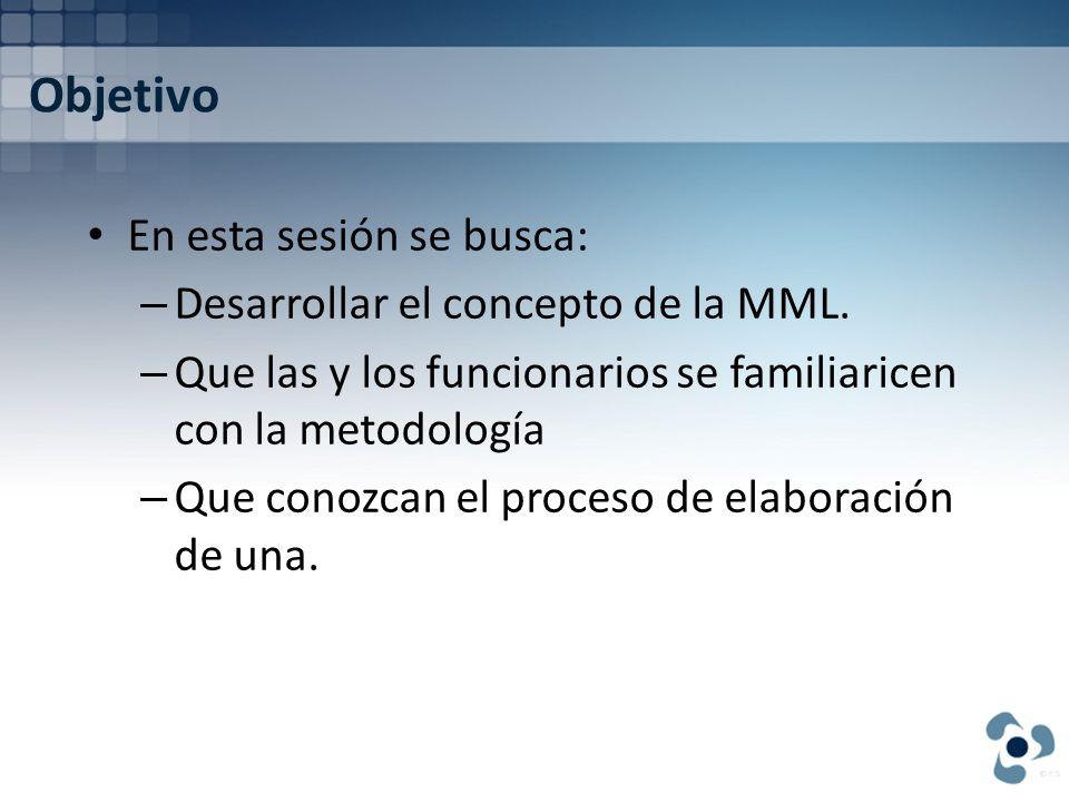 Objetivo En esta sesión se busca: Desarrollar el concepto de la MML.