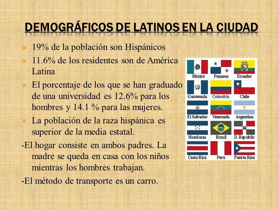 Demográficos de latinos en LA ciudad