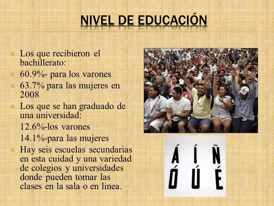 Nivel de Educación Los que recibieron el bachillerato: