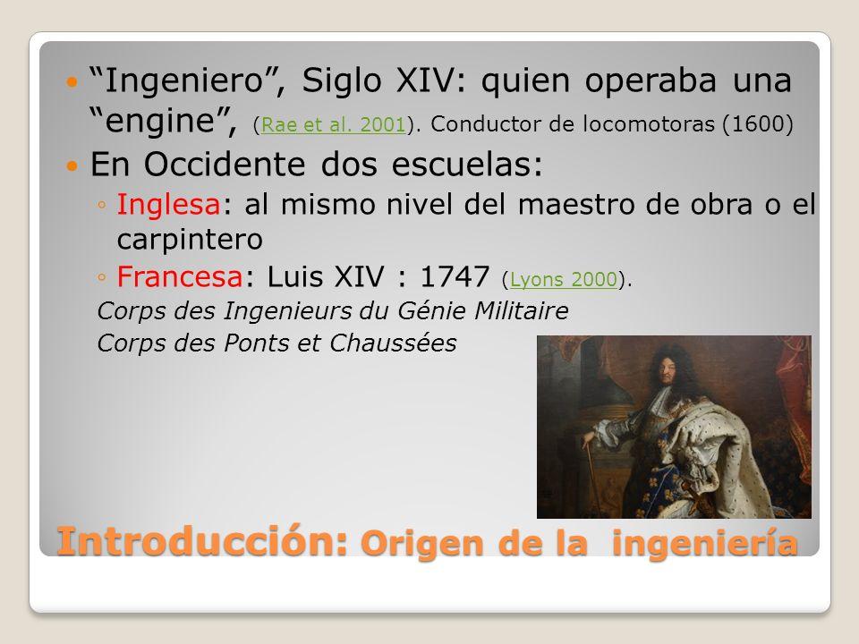 Introducción: Origen de la ingeniería