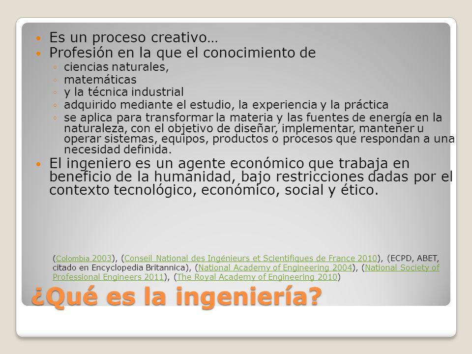 ¿Qué es la ingeniería Es un proceso creativo…