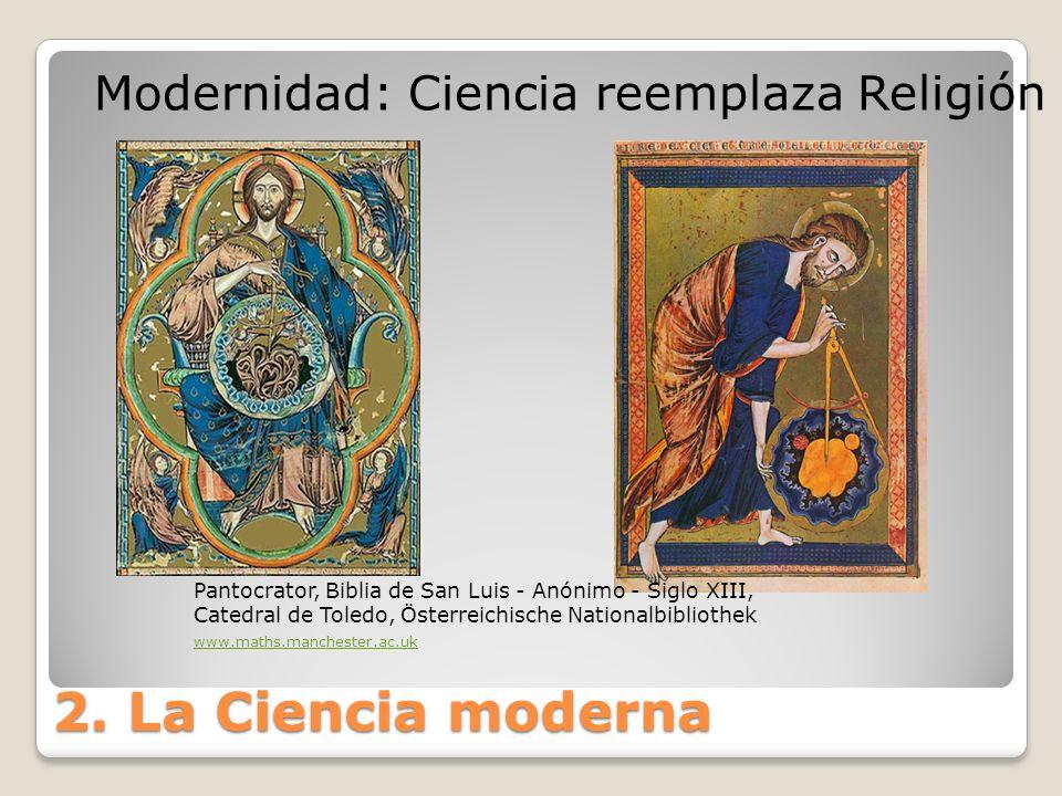 2. La Ciencia moderna Modernidad: Ciencia reemplaza Religión