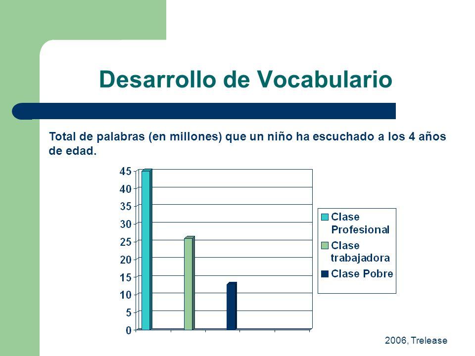 Desarrollo de Vocabulario