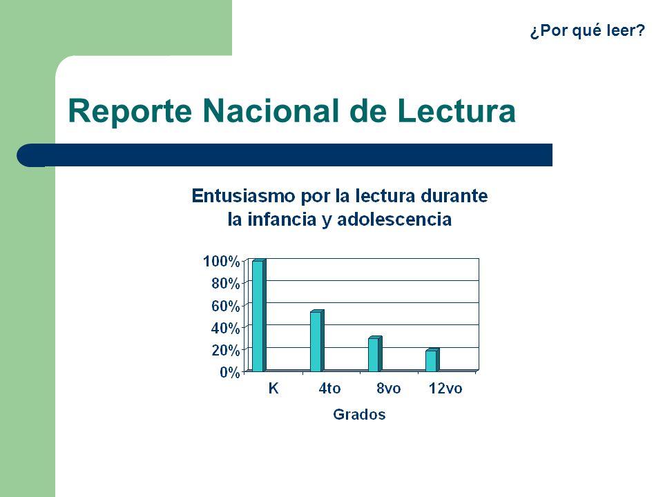 Reporte Nacional de Lectura