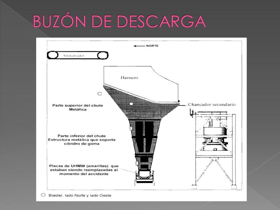 BUZÓN DE DESCARGA