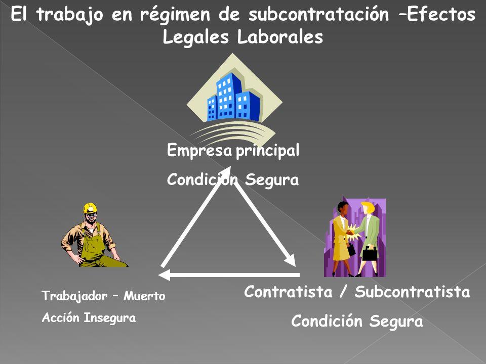 El trabajo en régimen de subcontratación –Efectos Legales Laborales