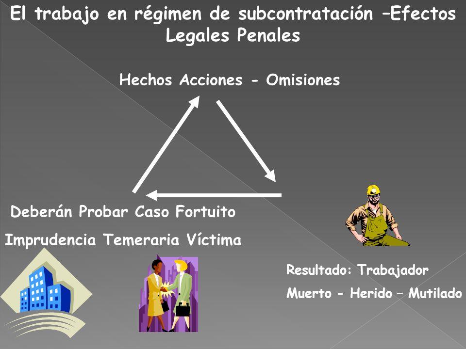 El trabajo en régimen de subcontratación –Efectos Legales Penales