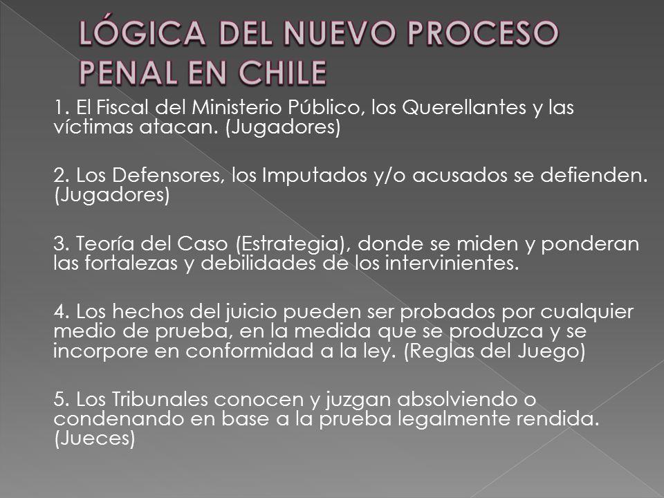 LÓGICA DEL NUEVO PROCESO PENAL EN CHILE
