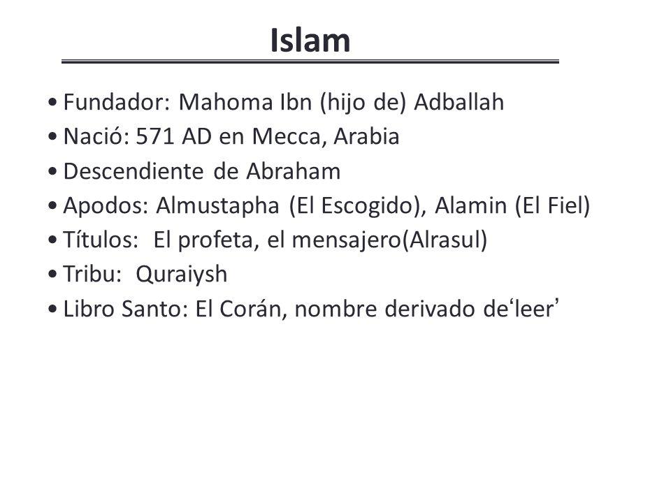 Islam Fundador: Mahoma Ibn (hijo de) Adballah